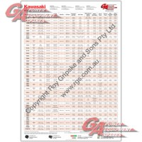 Kawasaki Wall Spec Chart
