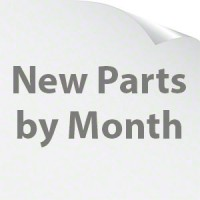 New Parts By Month